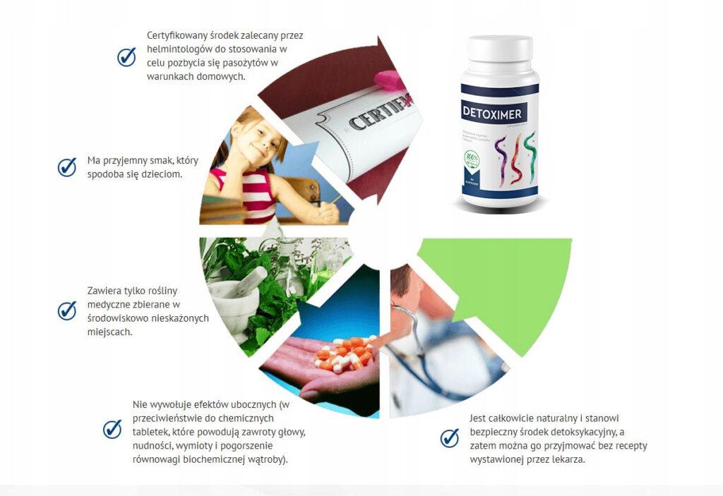 Co to jest i jak działa Detoximer?